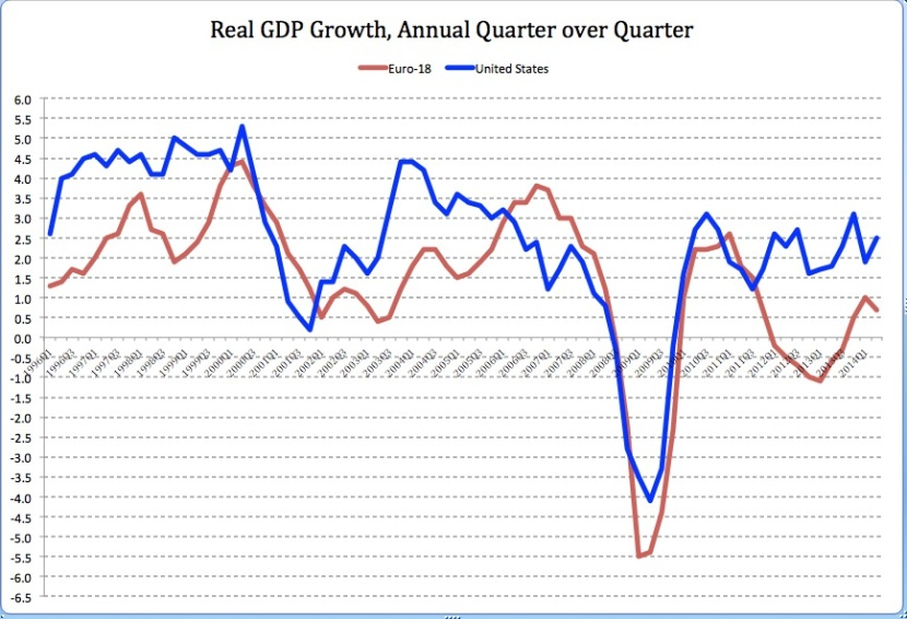 LB 9814 GDP