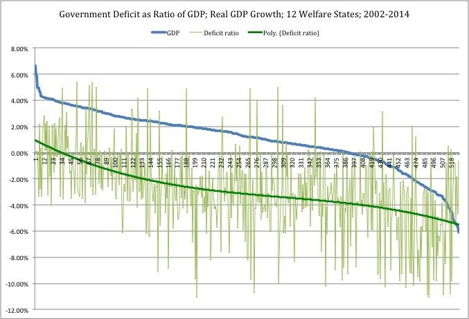 GDPdeficit12Wstates2