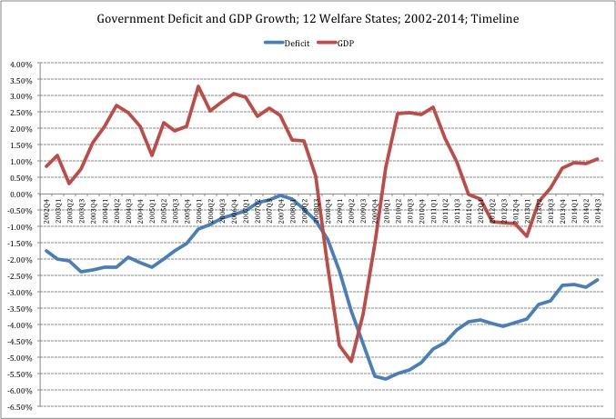 GDPdeficit12Wstates3