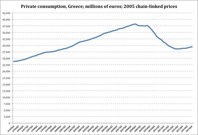 GREECE cons